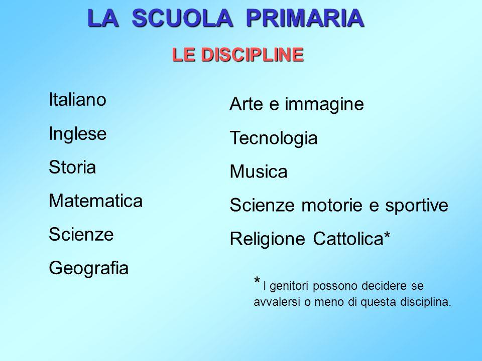 Italiano Inglese Storia Matematica Scienze Geografia LE DISCIPLINE Arte e immagine Tecnologia Musica Scienze motorie e sportive Religione Cattolica* *