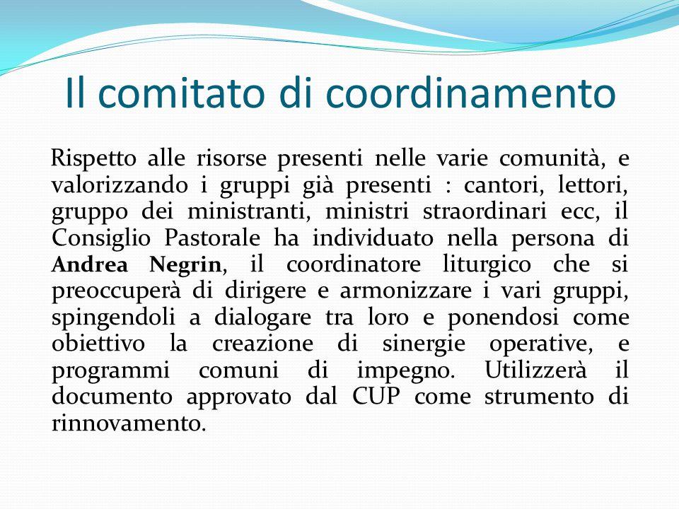 Promuovere la formazione a livello comunitario ATTIVITA' GIA' PROGRAMMATE PER L'ANNO PASTORALE  Giardino di Nicodemo  Incontri formativi genitori/figli con il Prof.