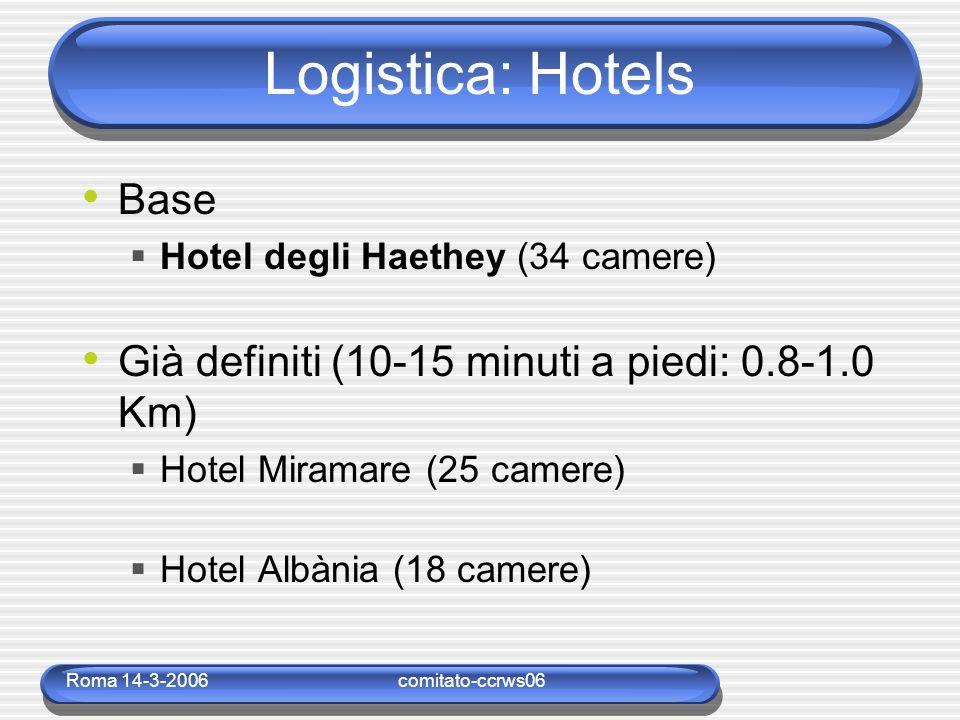 Roma 14-3-2006comitato-ccrws06 Logistica: Hotels Base  Hotel degli Haethey (34 camere) Già definiti (10-15 minuti a piedi: 0.8-1.0 Km)  Hotel Miramare (25 camere)  Hotel Albània (18 camere)