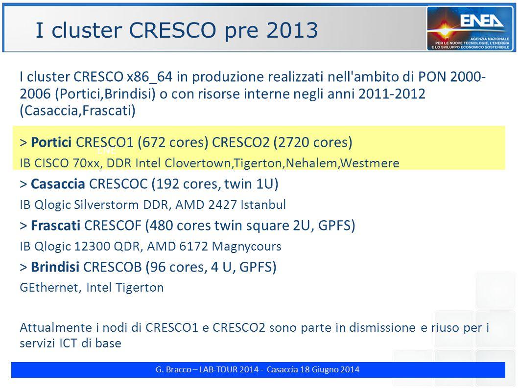 G. Bracco – LAB-TOUR 2014 - Casaccia 18 Giugno 2014 ENE I cluster CRESCO pre 2013 I cluster CRESCO x86_64 in produzione realizzati nell'ambito di PON