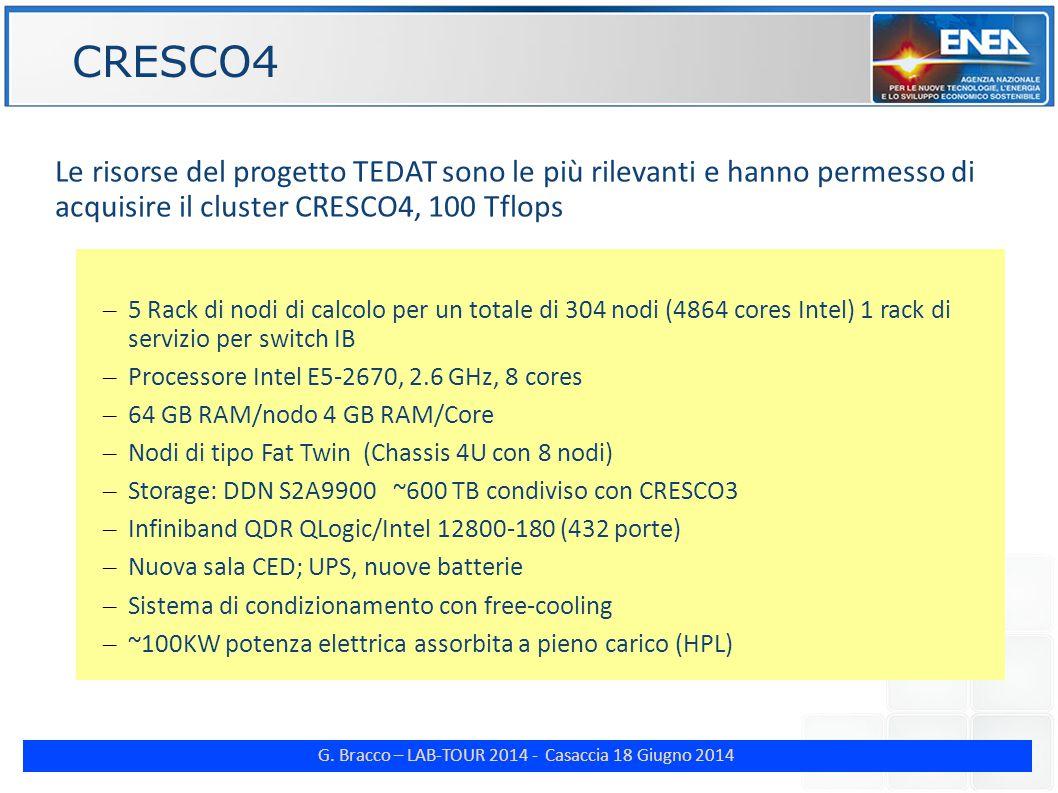 G. Bracco – LAB-TOUR 2014 - Casaccia 18 Giugno 2014 ENE CRESCO4 Le risorse del progetto TEDAT sono le più rilevanti e hanno permesso di acquisire il c