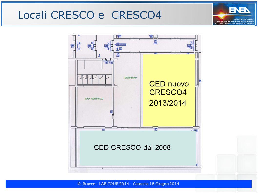 G. Bracco – LAB-TOUR 2014 - Casaccia 18 Giugno 2014 ENE Locali CRESCO e CRESCO4 CED CRESCO dal 2008 CED nuovo CRESCO4 2013/2014