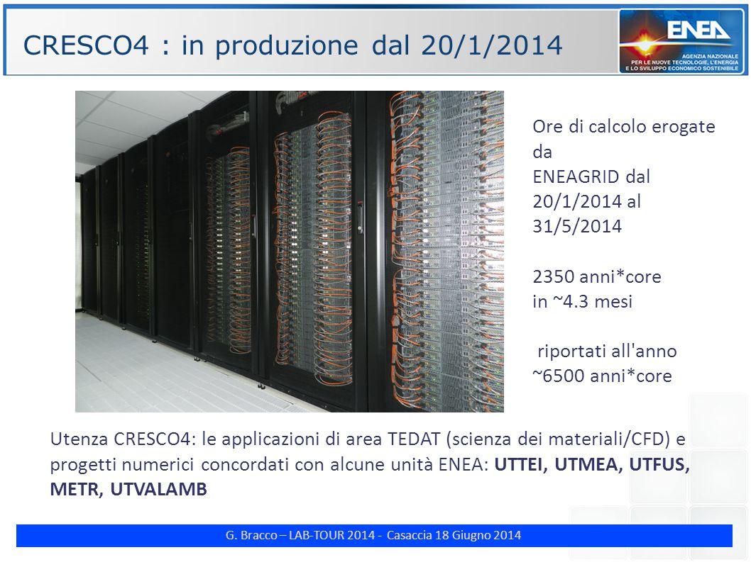 G. Bracco – LAB-TOUR 2014 - Casaccia 18 Giugno 2014 ENE CRESCO4 : in produzione dal 20/1/2014 Utenza CRESCO4: le applicazioni di area TEDAT (scienza d