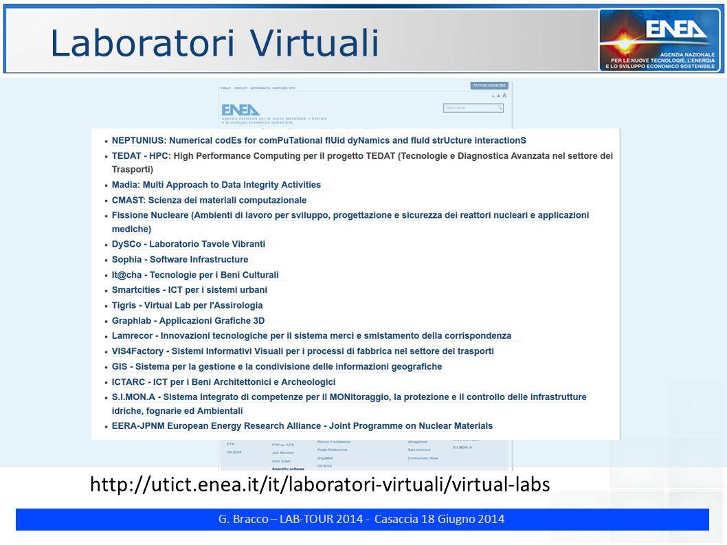 G. Bracco – LAB-TOUR 2014 - Casaccia 18 Giugno 2014 Laboratori Virtuali http://utict.enea.it/it/laboratori-virtuali/virtual-labs