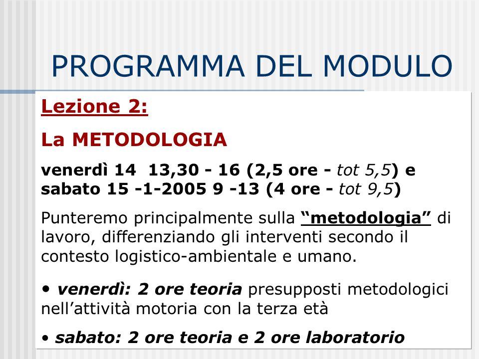 PROGRAMMA DEL MODULO Lezione 2: La METODOLOGIA venerdì 14 13,30 - 16 (2,5 ore - tot 5,5) e sabato 15 -1-2005 9 -13 (4 ore - tot 9,5) Punteremo princip