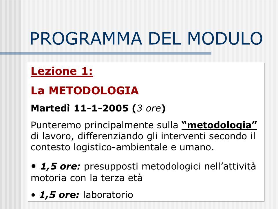 PROGRAMMA DEL MODULO Lezione 2: La METODOLOGIA venerdì 14 13,30 - 16 (2,5 ore - tot 5,5) e sabato 15 -1-2005 9 -13 (4 ore - tot 9,5) Punteremo principalmente sulla metodologia di lavoro, differenziando gli interventi secondo il contesto logistico-ambientale e umano.
