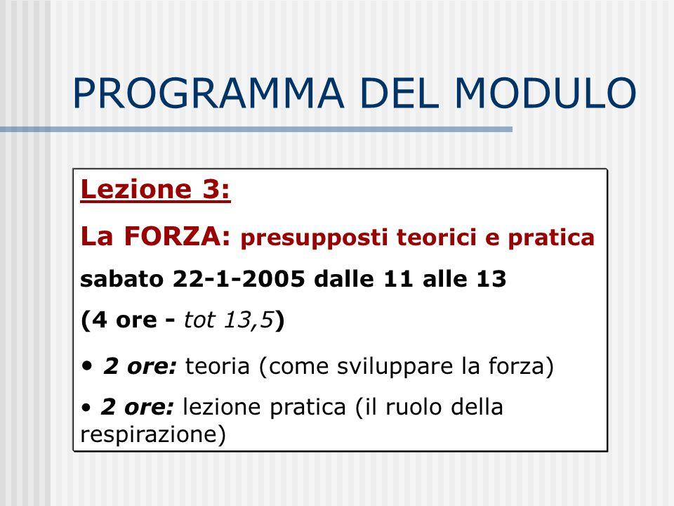 PROGRAMMA DEL MODULO Lezione 3: La FORZA: presupposti teorici e pratica sabato 22-1-2005 dalle 11 alle 13 (4 ore - tot 13,5) 2 ore: teoria (come svilu