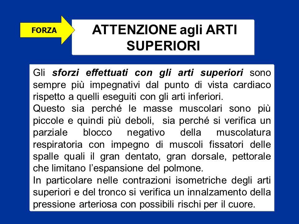 ATTENZIONE agli ARTI SUPERIORI FORZA Gli sforzi effettuati con gli arti superiori sono sempre più impegnativi dal punto di vista cardiaco rispetto a q