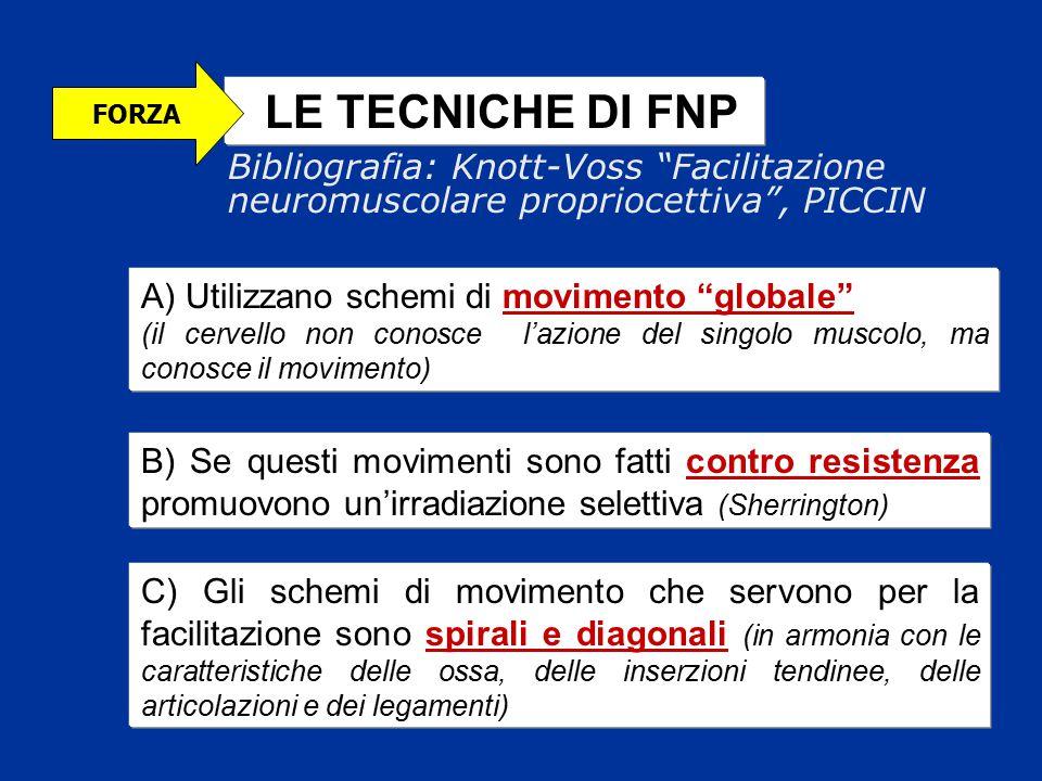 """LE TECNICHE DI FNP A) Utilizzano schemi di movimento """"globale"""" (il cervello non conosce l'azione del singolo muscolo, ma conosce il movimento) B) Se q"""