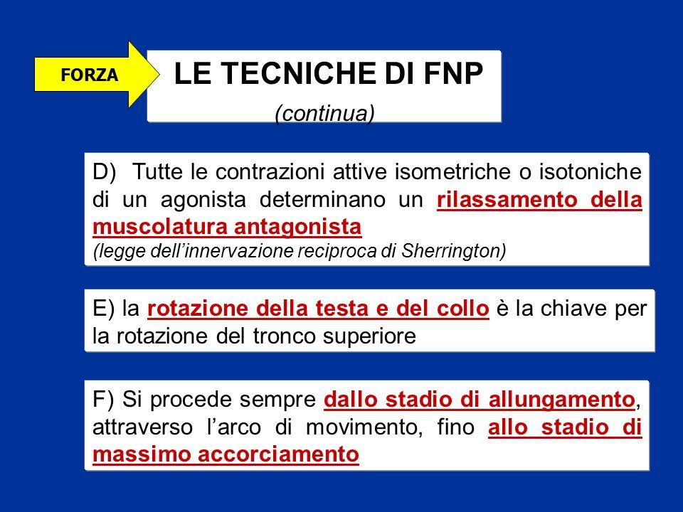 LE TECNICHE DI FNP (continua) FORZA D) Tutte le contrazioni attive isometriche o isotoniche di un agonista determinano un rilassamento della muscolatu