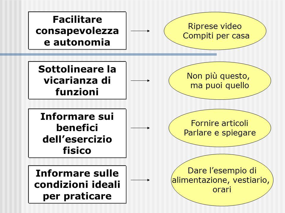 MONITORAGGIO MOBILITA' TEST 1 Flessione anteriore busto Flessione del busto da in piedi (sopra uno sgabello basso).