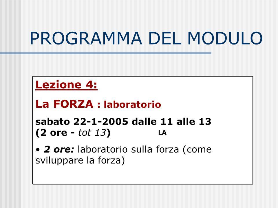 PROGRAMMA DEL MODULO Lezione 4: La FORZA : laboratorio sabato 22-1-2005 dalle 11 alle 13 (2 ore - tot 13) 2 ore: laboratorio sulla forza (come svilupp