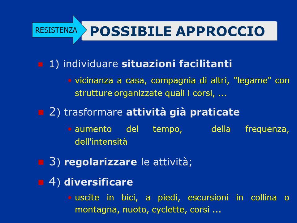 POSSIBILE APPROCCIO 1) individuare situazioni facilitanti vicinanza a casa, compagnia di altri,