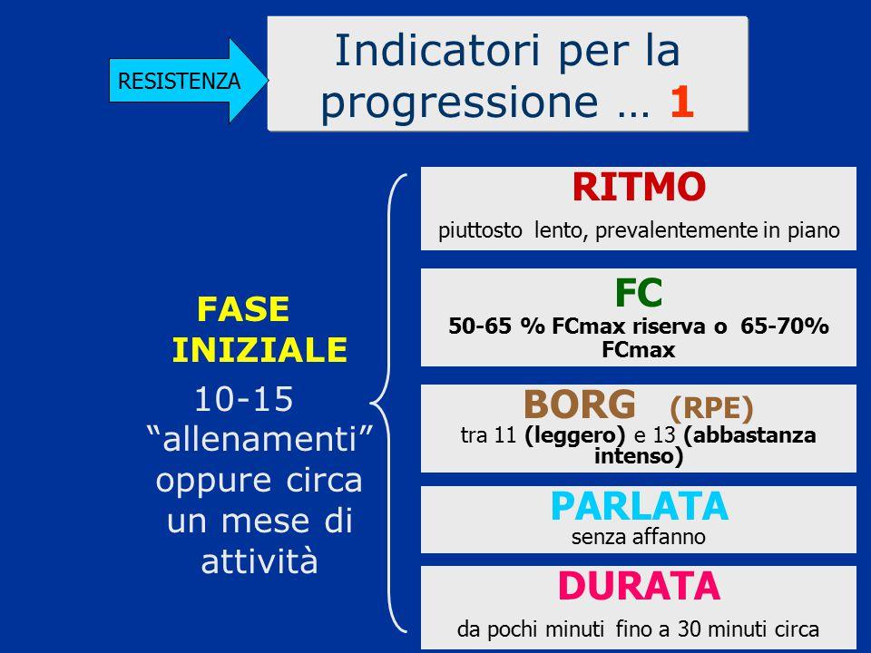 """Indicatori per la progressione … 1 RESISTENZA FASE INIZIALE 10-15 """"allenamenti"""" oppure circa un mese di attività RITMO piuttosto lento, prevalentement"""