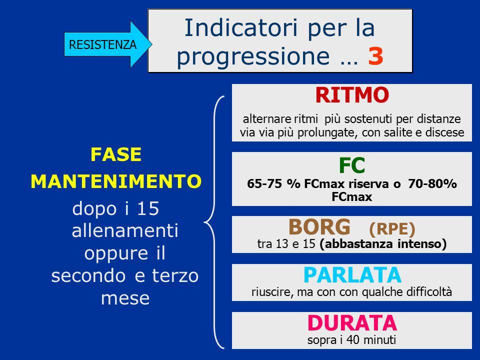 Indicatori per la progressione … 3 RESISTENZA FASE MANTENIMENTO dopo i 15 allenamenti oppure il secondo e terzo mese RITMO alternare ritmi più sostenu