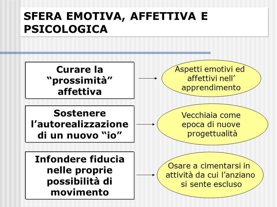 """SFERA EMOTIVA, AFFETTIVA E PSICOLOGICA Curare la """"prossimità"""" affettiva Aspetti emotivi ed affettivi nell' apprendimento Sostenere l'autorealizzazione"""