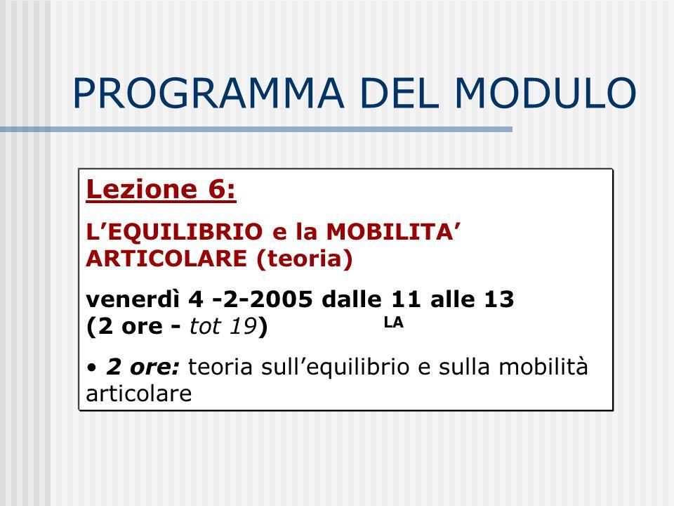 PROGRAMMA DEL MODULO Lezione 6: L'EQUILIBRIO e la MOBILITA' ARTICOLARE (teoria) venerdì 4 -2-2005 dalle 11 alle 13 (2 ore - tot 19) 2 ore: teoria sull