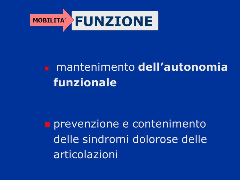 FUNZIONE mantenimento dell'autonomia funzionale prevenzione e contenimento delle sindromi dolorose delle articolazioni MOBILITA'