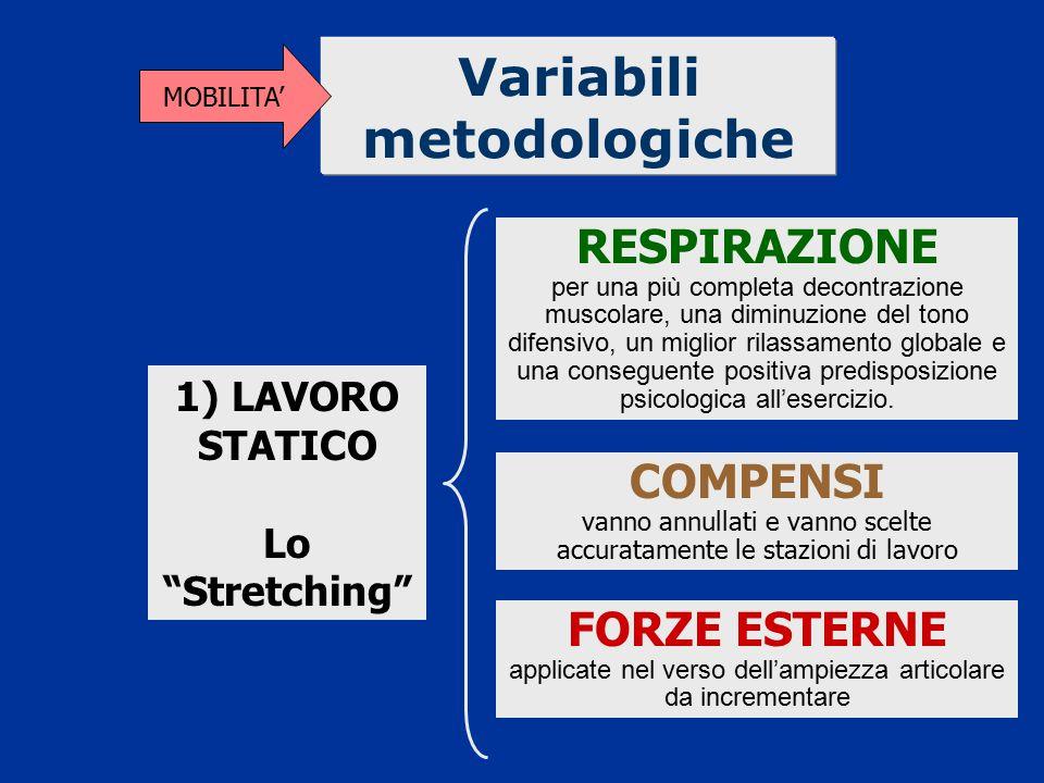 Variabili metodologiche MOBILITA' FORZE ESTERNE applicate nel verso dell'ampiezza articolare da incrementare RESPIRAZIONE per una più completa decontr