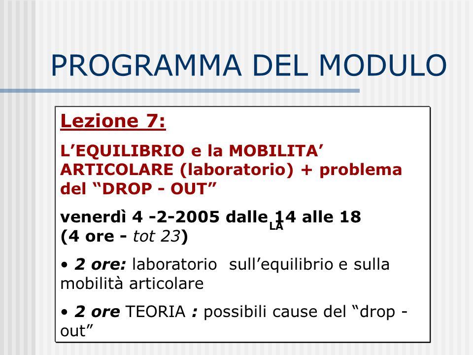 """PROGRAMMA DEL MODULO Lezione 7: L'EQUILIBRIO e la MOBILITA' ARTICOLARE (laboratorio) + problema del """"DROP - OUT"""" venerdì 4 -2-2005 dalle 14 alle 18 (4"""