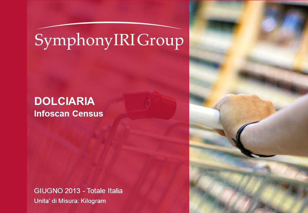 DOLCIARIA Infoscan Census GIUGNO 2013 - Totale Italia Unita' di Misura: Kilogram