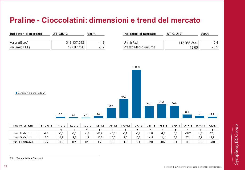 Copyright © SymphonyIRI Group, 2012. Confidential and Proprietary. 13 Praline - Cioccolatini: dimensioni e trend del mercato T31 - Totale Italia + Dis