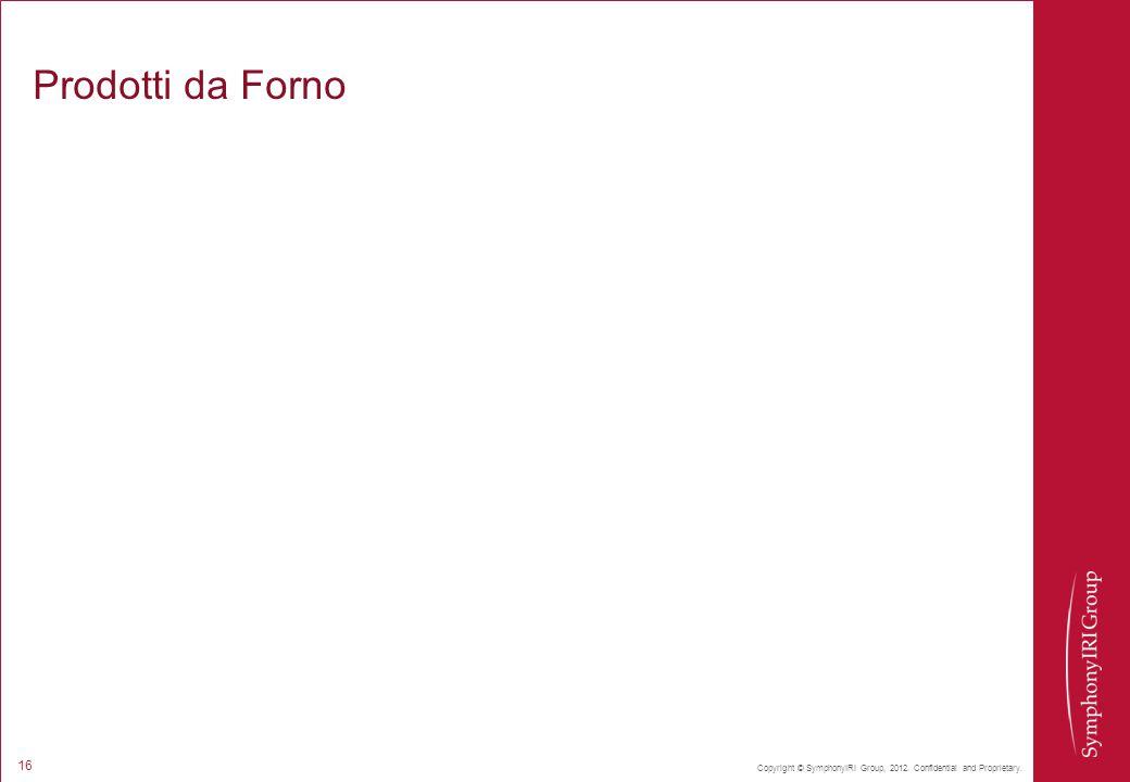Copyright © SymphonyIRI Group, 2012. Confidential and Proprietary. 16 Prodotti da Forno