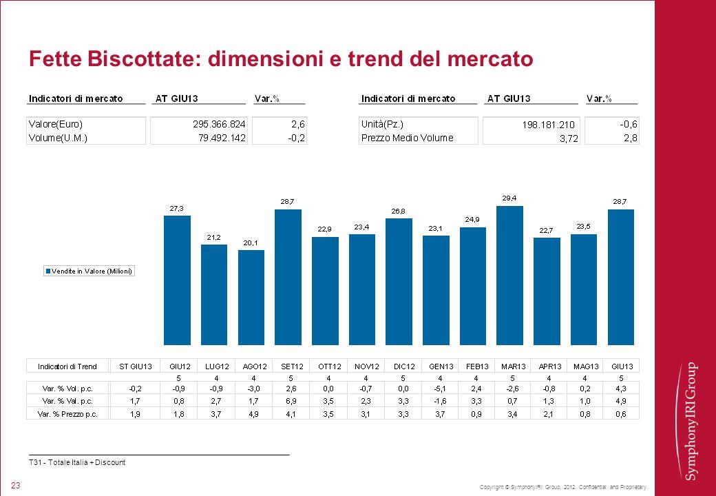 Copyright © SymphonyIRI Group, 2012. Confidential and Proprietary. 23 Fette Biscottate: dimensioni e trend del mercato T31 - Totale Italia + Discount
