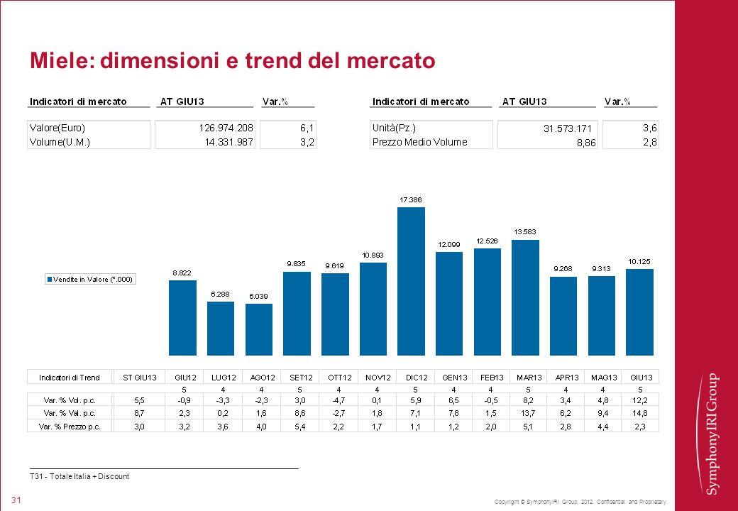 Copyright © SymphonyIRI Group, 2012. Confidential and Proprietary. 31 Miele: dimensioni e trend del mercato T31 - Totale Italia + Discount
