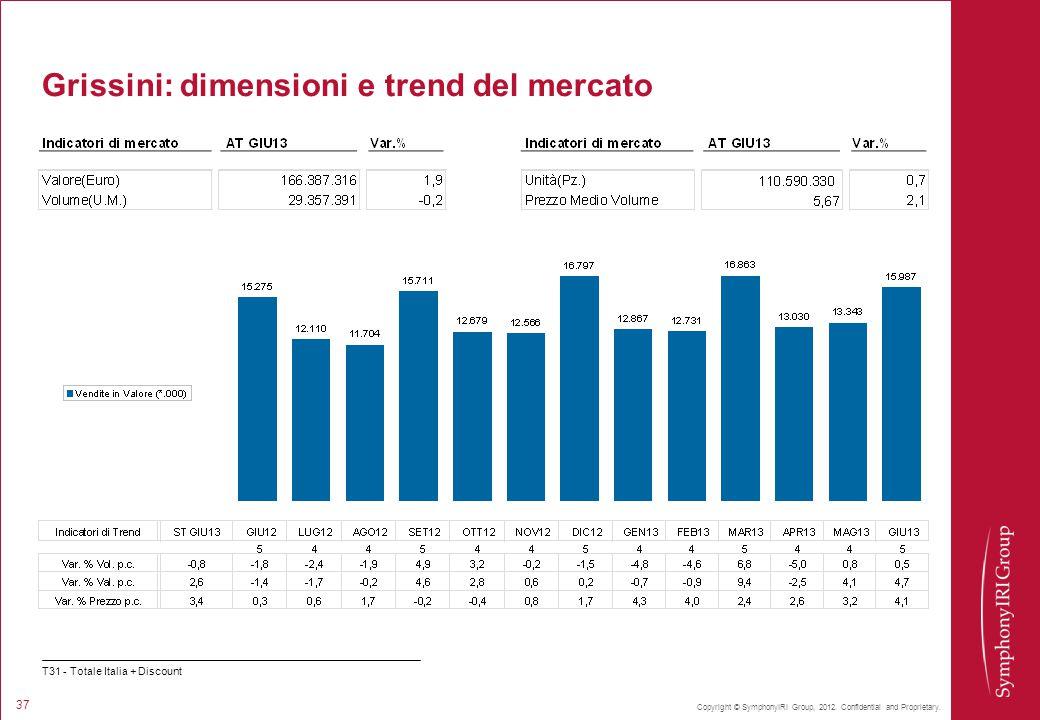 Copyright © SymphonyIRI Group, 2012. Confidential and Proprietary. 37 Grissini: dimensioni e trend del mercato T31 - Totale Italia + Discount