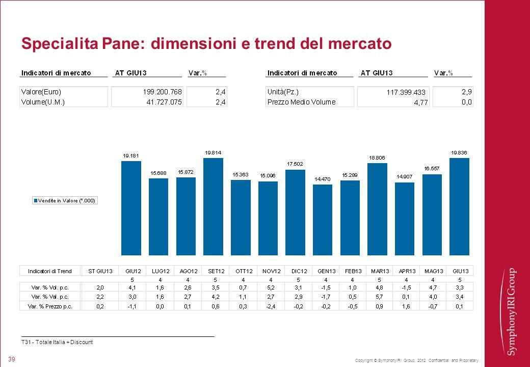 Copyright © SymphonyIRI Group, 2012. Confidential and Proprietary. 39 Specialita Pane: dimensioni e trend del mercato T31 - Totale Italia + Discount