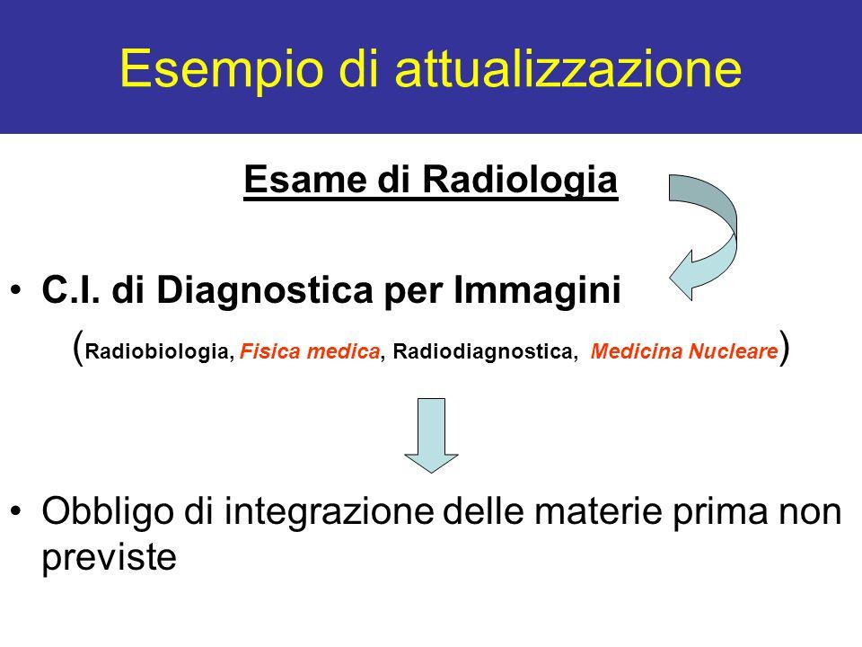 Esempio di attualizzazione Esame di Radiologia C.I. di Diagnostica per Immagini ( Radiobiologia, Fisica medica, Radiodiagnostica, Medicina Nucleare )