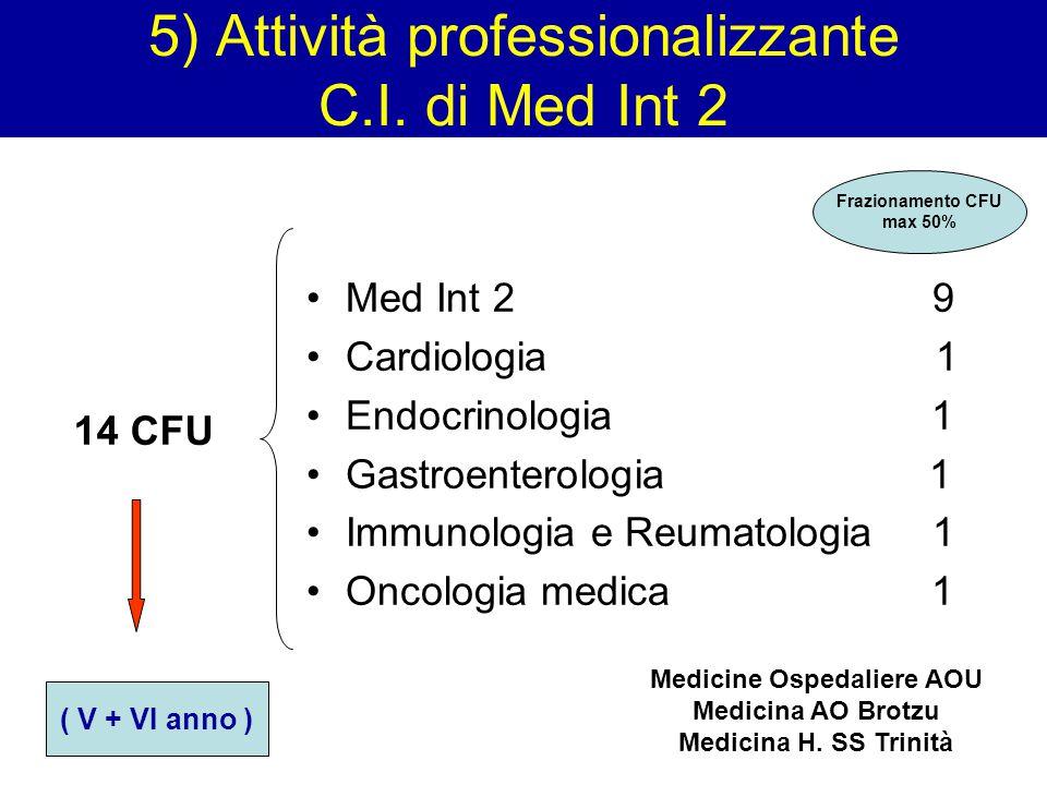 5) Attività professionalizzante C.I. di Med Int 2 Med Int 2 9 Cardiologia 1 Endocrinologia 1 Gastroenterologia 1 Immunologia e Reumatologia 1 Oncologi