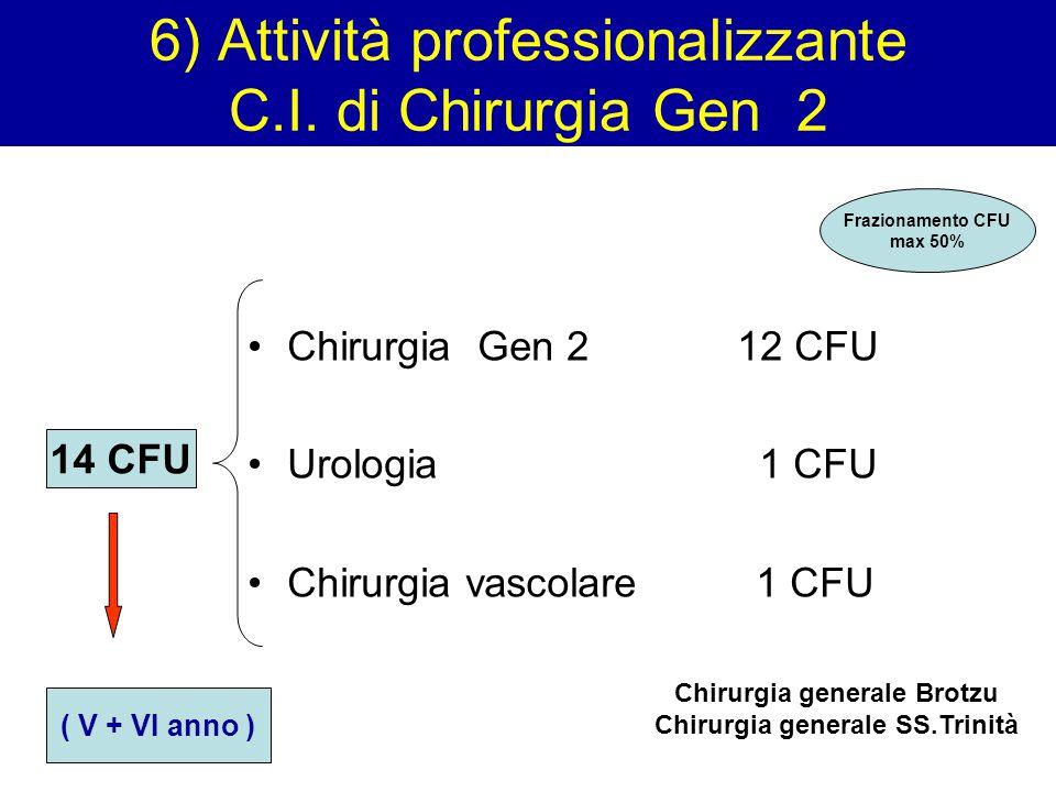 6) Attività professionalizzante C.I. di Chirurgia Gen 2 Chirurgia Gen 2 12 CFU Urologia 1 CFU Chirurgia vascolare 1 CFU 14 CFU Chirurgia generale Brot
