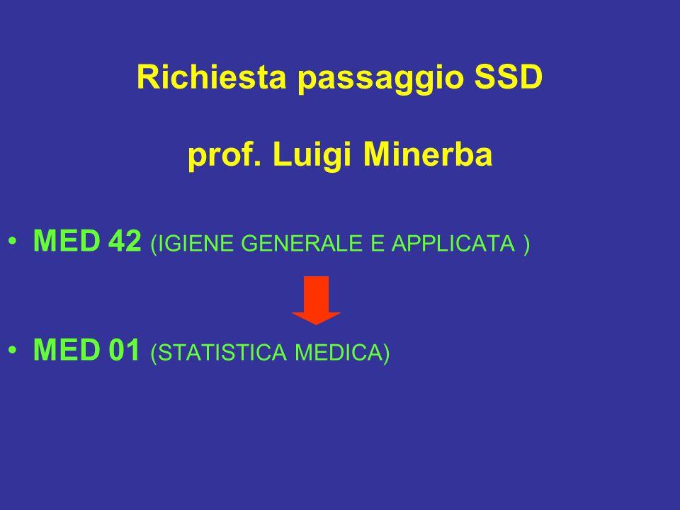 Richiesta passaggio SSD prof. Luigi Minerba MED 42 (IGIENE GENERALE E APPLICATA ) MED 01 (STATISTICA MEDICA)