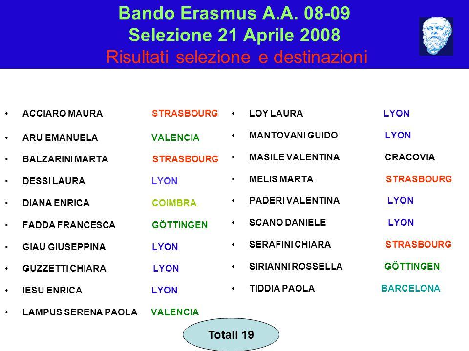Bando Erasmus A.A. 08-09 Selezione 21 Aprile 2008 Risultati selezione e destinazioni ACCIARO MAURA STRASBOURG ARU EMANUELA VALENCIA BALZARINI MARTA ST