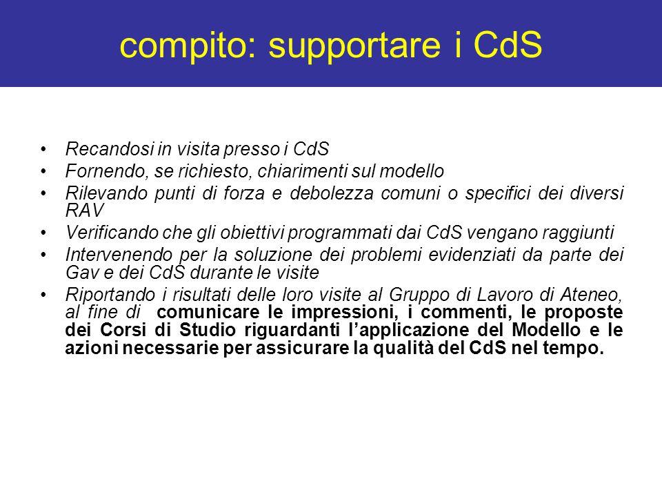 compito: supportare i CdS Recandosi in visita presso i CdS Fornendo, se richiesto, chiarimenti sul modello Rilevando punti di forza e debolezza comuni