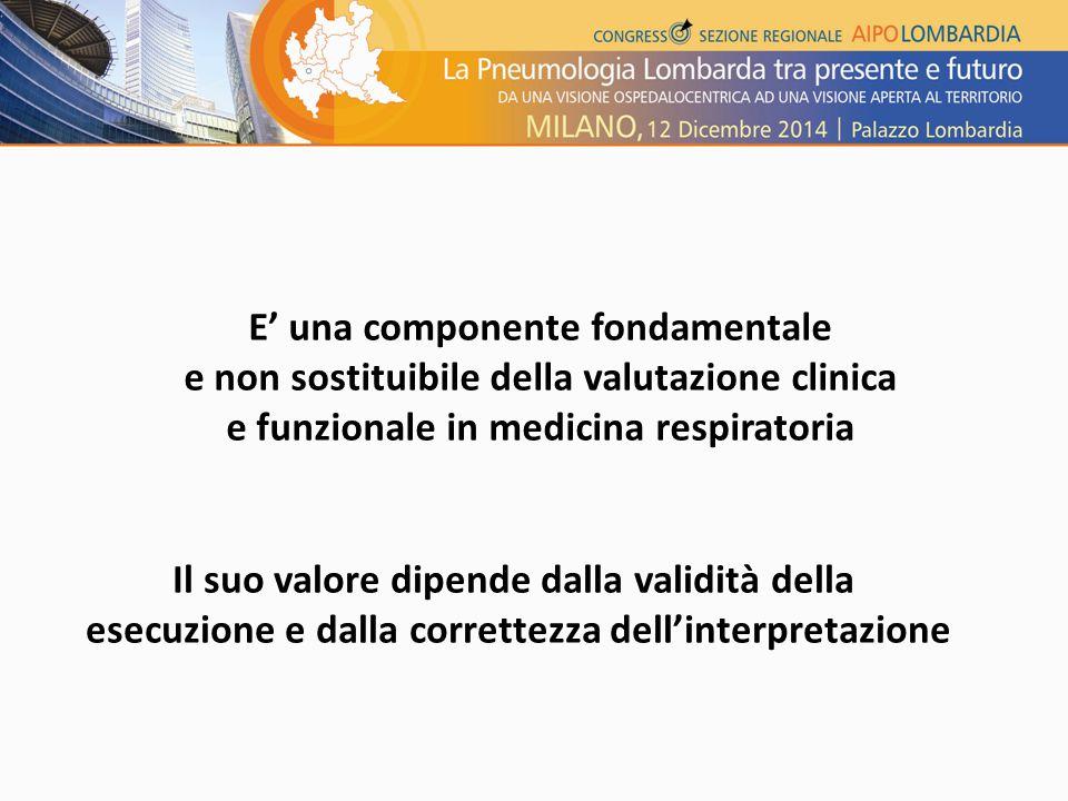 E' una componente fondamentale e non sostituibile della valutazione clinica e funzionale in medicina respiratoria Il suo valore dipende dalla validità della esecuzione e dalla correttezza dell'interpretazione
