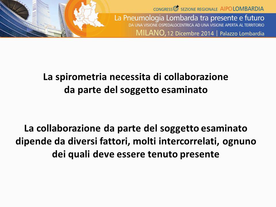 La spirometria necessita di collaborazione da parte del soggetto esaminato La collaborazione da parte del soggetto esaminato dipende da diversi fattori, molti intercorrelati, ognuno dei quali deve essere tenuto presente