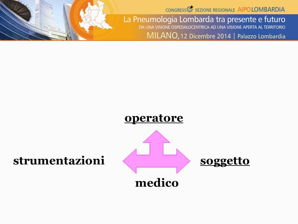soggetto medico strumentazioni operatore