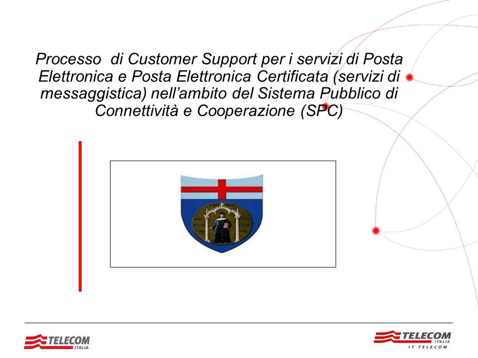 Processo di Customer Support per i servizi di Posta Elettronica e Posta Elettronica Certificata (servizi di messaggistica) nell'ambito del Sistema Pubblico di Connettività e Cooperazione (SPC)