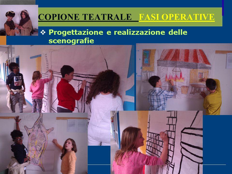 COPIONE TEATRALE FASI OPERATIVE  Ingrandimento e pittura delle scenografie