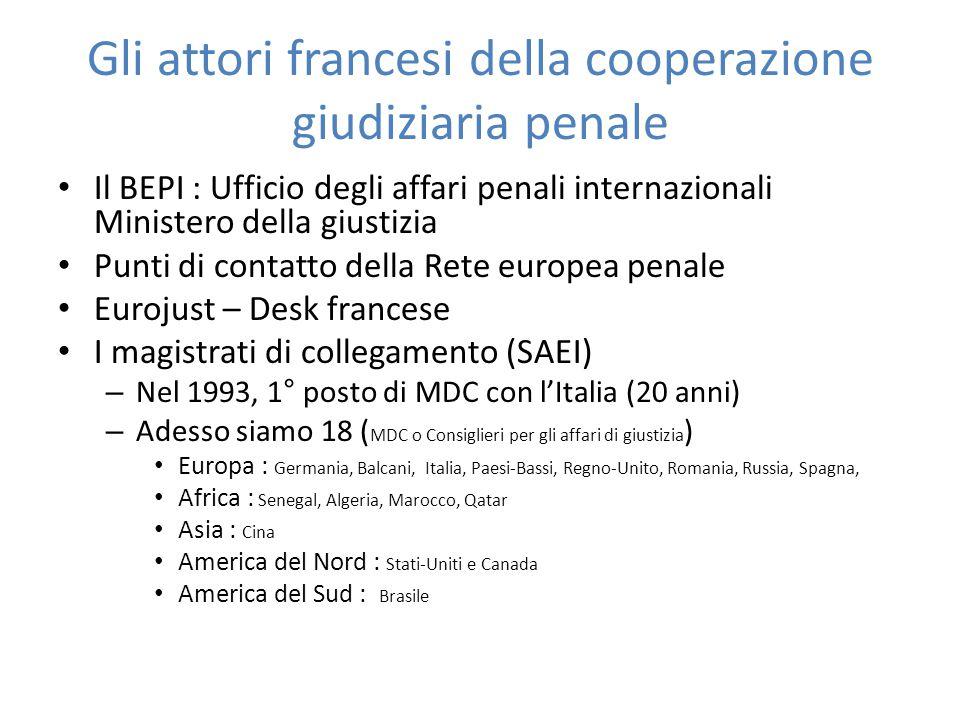 Gli attori francesi della cooperazione giudiziaria penale Il BEPI : Ufficio degli affari penali internazionali Ministero della giustizia Punti di cont