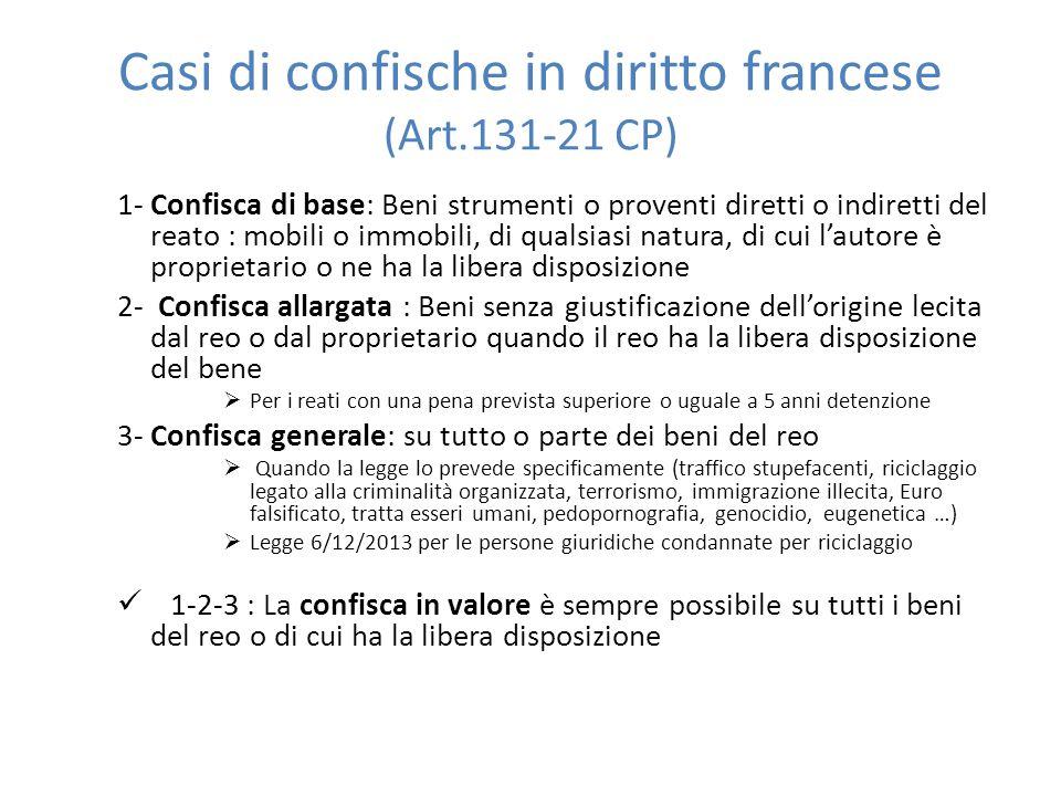 Casi di confische in diritto francese (Art.131-21 CP) 1- Confisca di base: Beni strumenti o proventi diretti o indiretti del reato : mobili o immobili