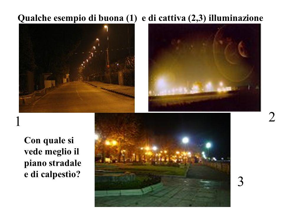 Qualche esempio di buona (1) e di cattiva (2,3) illuminazione 1 2 3 Con quale si vede meglio il piano stradale e di calpestìo