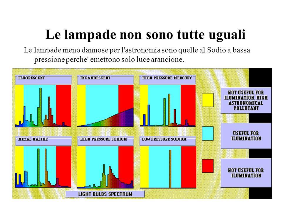 Le lampade non sono tutte uguali Le lampade meno dannose per l astronomia sono quelle al Sodio a bassa pressione perche emettono solo luce arancione.