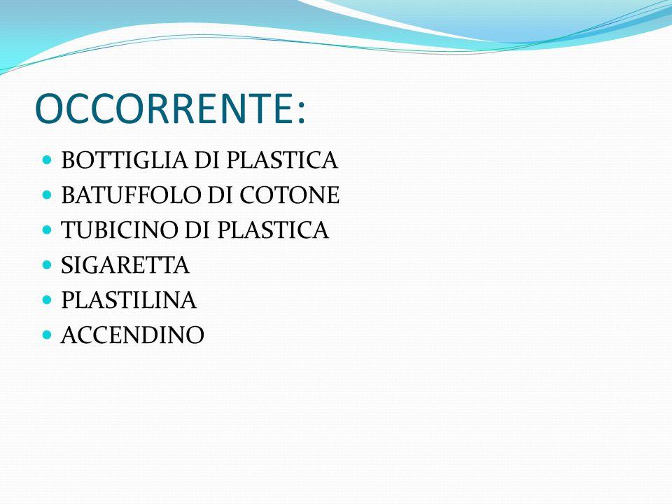OCCORRENTE: BOTTIGLIA DI PLASTICA BATUFFOLO DI COTONE TUBICINO DI PLASTICA SIGARETTA PLASTILINA ACCENDINO
