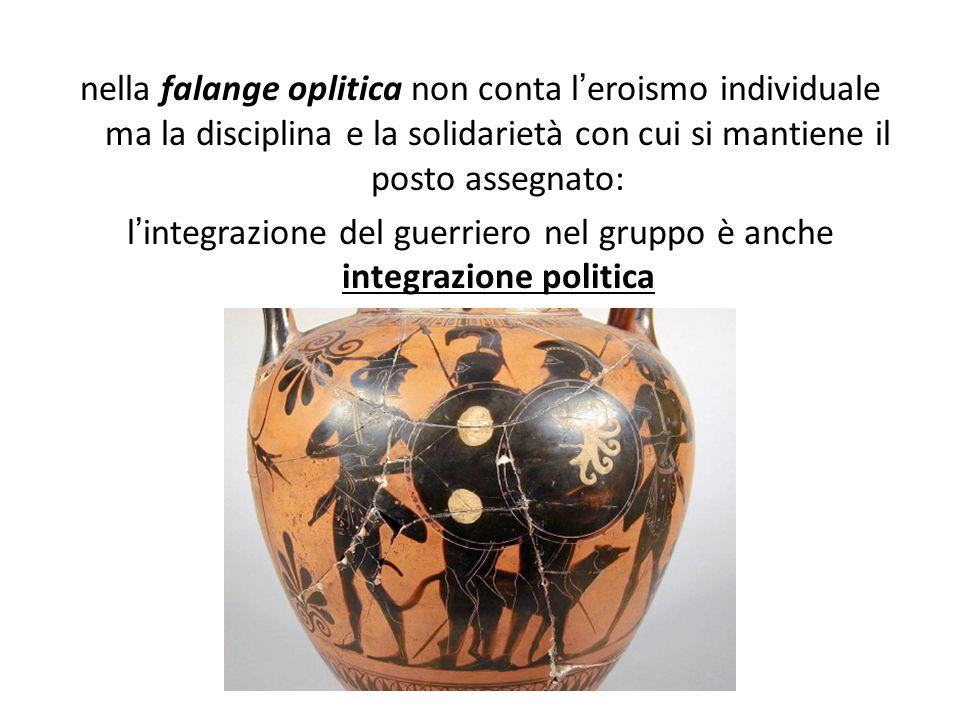 nella falange oplitica non conta l'eroismo individuale ma la disciplina e la solidarietà con cui si mantiene il posto assegnato: l'integrazione del gu