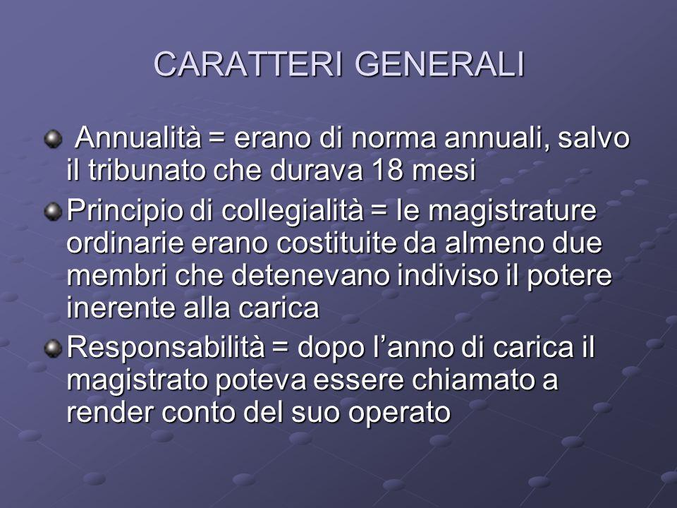CARATTERI GENERALI Annualità = erano di norma annuali, salvo il tribunato che durava 18 mesi Annualità = erano di norma annuali, salvo il tribunato ch