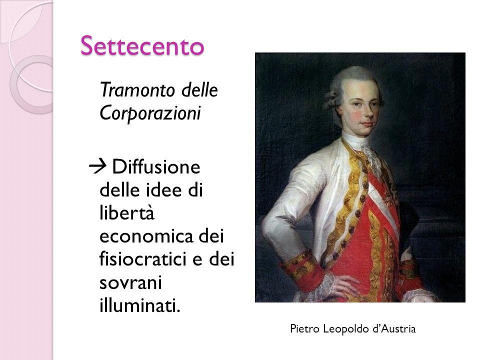 Settecento Tramonto delle Corporazioni  Diffusione delle idee di libertà economica dei fisiocratici e dei sovrani illuminati.